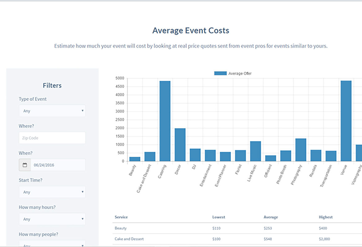 Try our Event Price Estimator Tool
